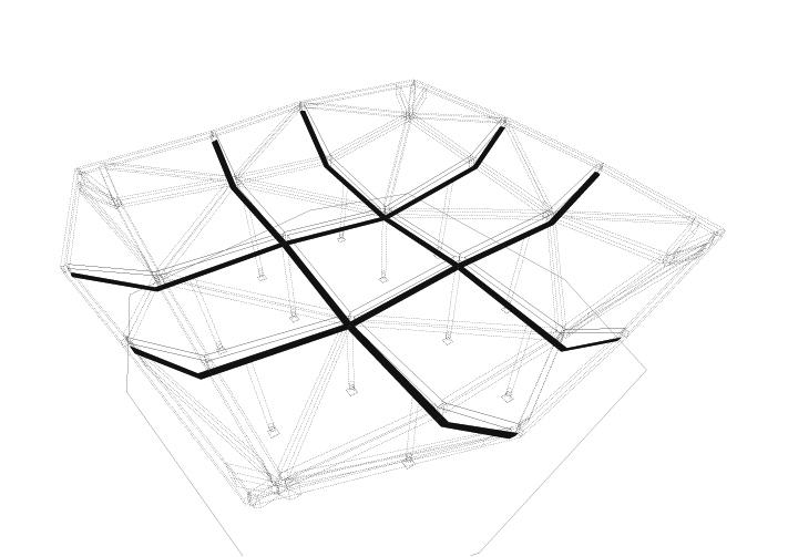 PER P2 Dijagram Povrsina i Linije