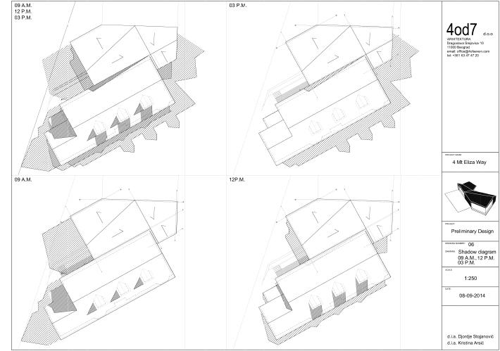 C:UserskristinaDesktoptrenutnibazen20141027 Preliminary Mt 4 ElizaWay sajt Model (1)