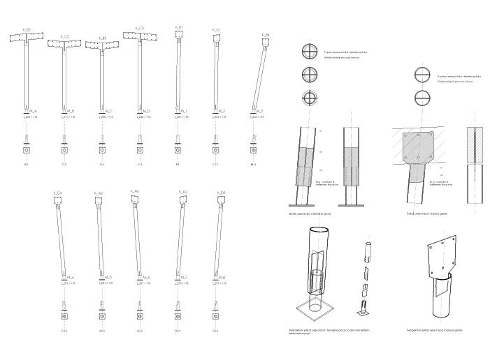 Katalog Stubova A3